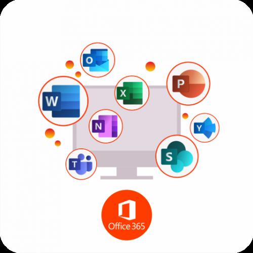 3 integracia nastrojov platformy 365